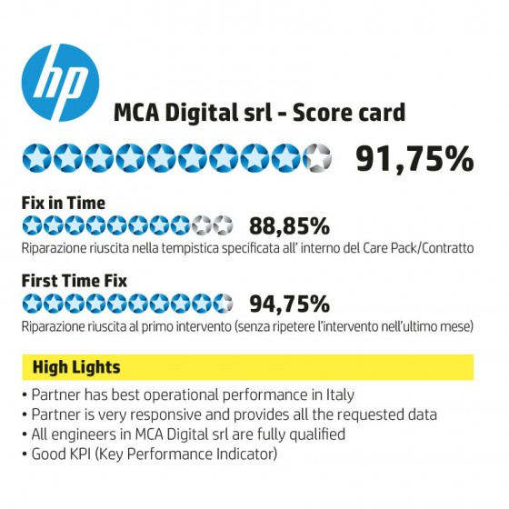 HP_ScoreCard_fy16